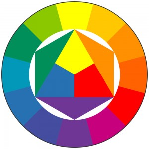 Itten Color Wheel